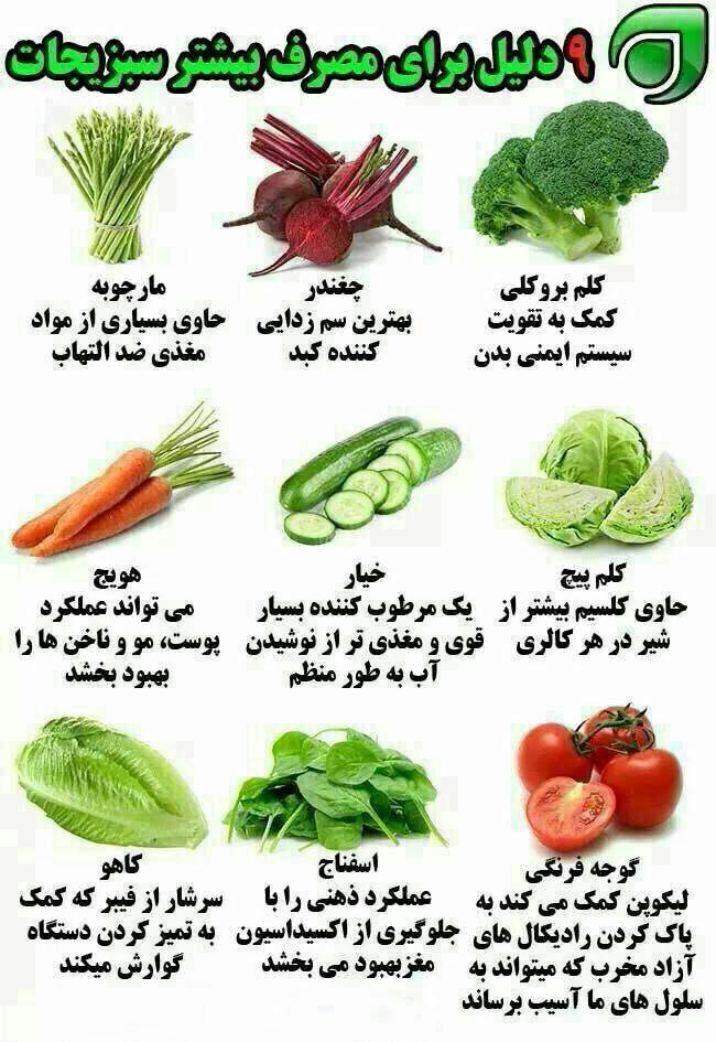 فواید مصرف سبزیجات