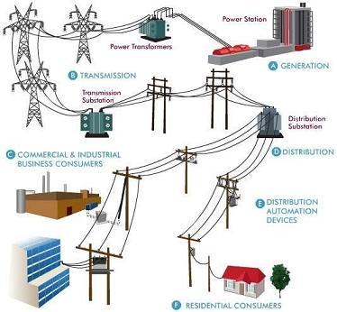 اجرای تاسیسات برقی ساختمان