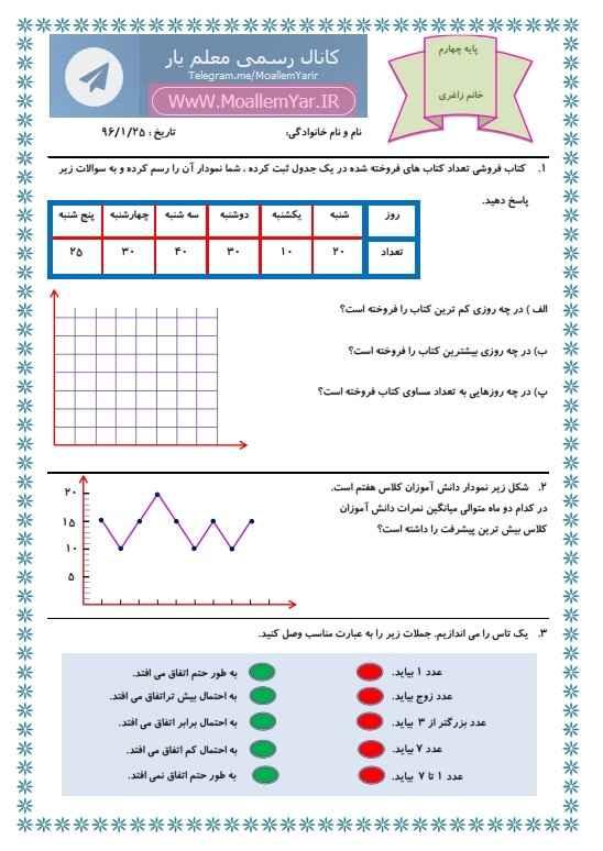 نمونه سوال فصل آمار و احتمال ریاضی چهارم ابتدایی   WwW.MoallemYar.IR