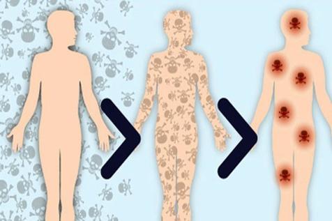 نشانه های سمی بودن بدن و راهکارهای دفع سموم