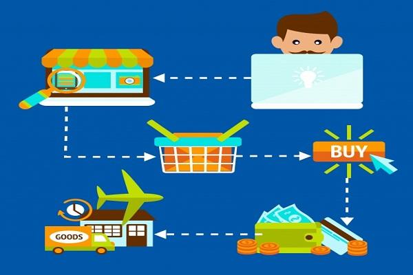 راه حل امروزی برای خرید با طراحی فروشگاه اینترنتی