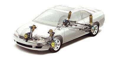 مقاله ترجمه شده رایگان مکانیک خودرو درباره سیستم تعلیق (قسمت اول)