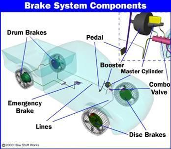 مقاله ترجمه شده رایگان مکانیک خودرو درباره ترمزهای دیسکی