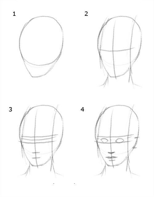 آموزش کشیدن چهره با مداد3
