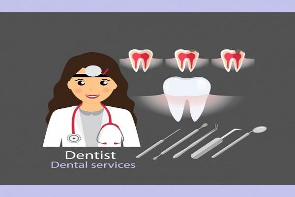 راه اندازی و طراحی سایت دندانپزشکی برای ایجاد یک کلینیک مجازی