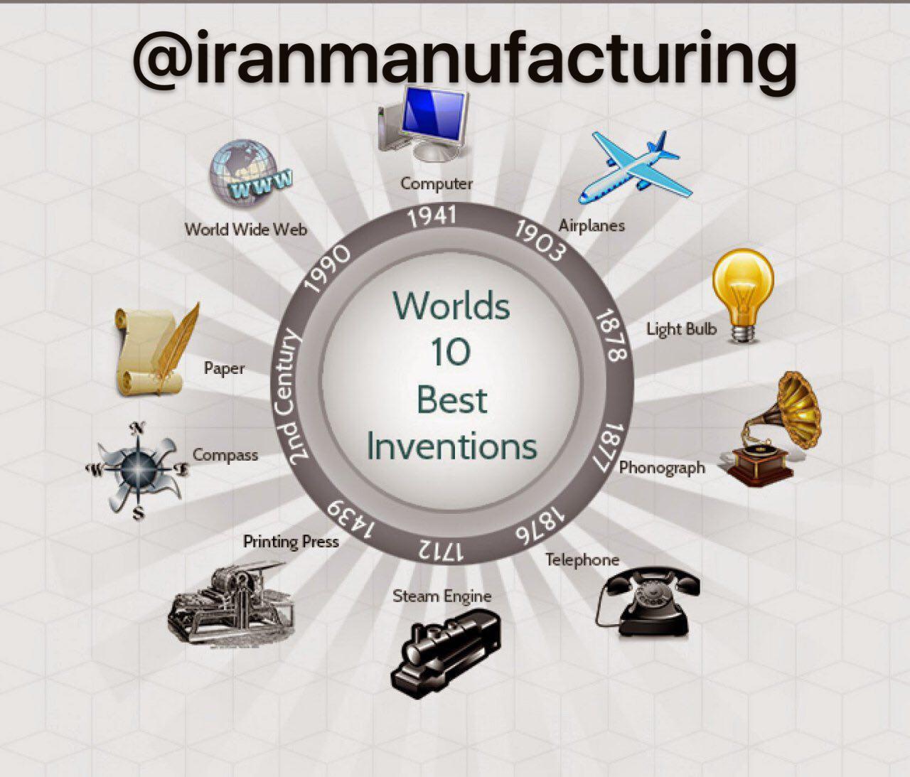 10 اختراعی که جهان را دگرگون کردند!!!