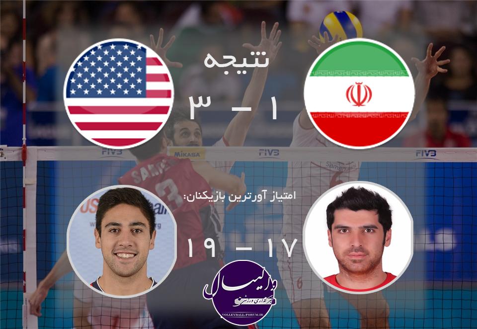 شکست، اولین نتیجه ایران در لیگ جهانی 2015