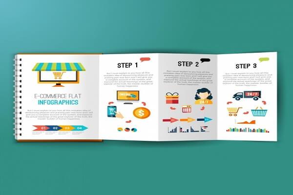 درآمد سایت های فروشگاهی را با استفاده از قالب های سفارشی افزایش دهید