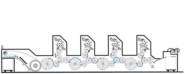 ساختار دستگاه افست