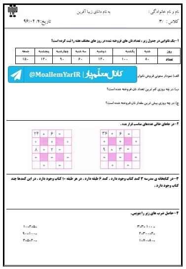 آزمون اردیبهشت ماه ریاضی سوم ابتدایی (4 اردیبهشت 95) | WwW.MoallemYar.IR
