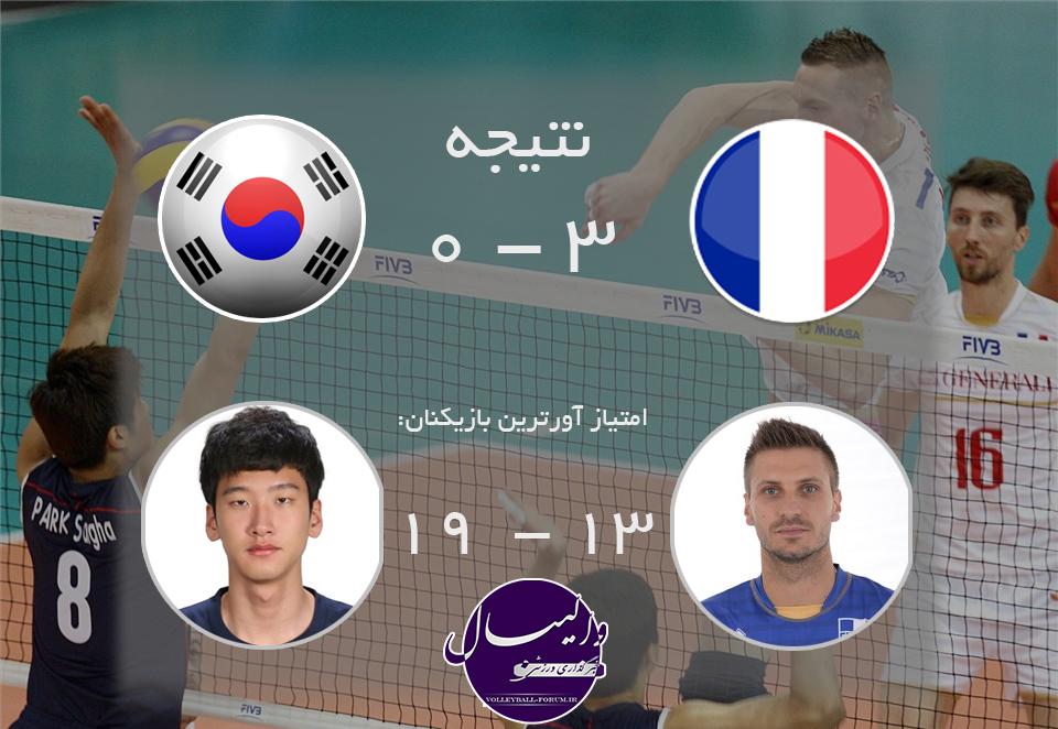 دومین شکست کره مقابل فرانسه
