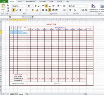 جدول لیستوفر آرماتوربندی