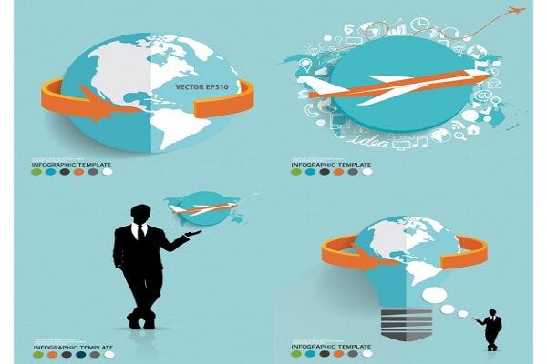 آژانس های مسافرتی و طراحی سایت آژانس مسافرتی برای بهبود کسب و کار