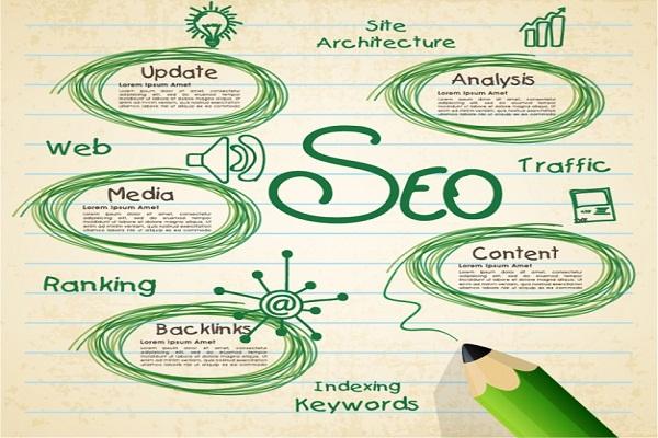 10 سایت اول گوگل بودن از طریق سئو پس از طراحی سایت حرفه ای