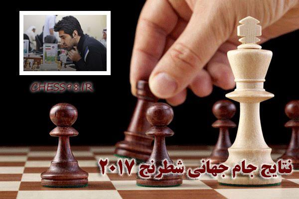 نتایج مسابقات جام جهانی شطرنج 2017 مردان