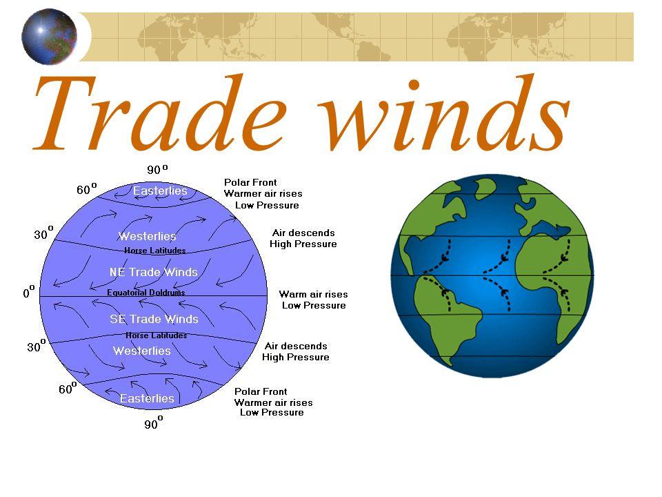 بادهای تجارتی