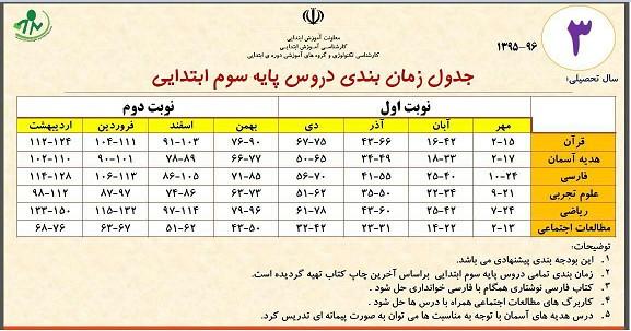 جدول زمانبندی دروس پایه سوم ابتدایی