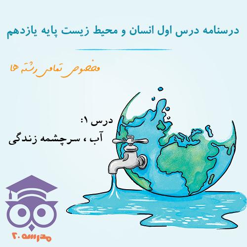 درسنامه درس اول انسان و محیط زیست پایه یازدهم