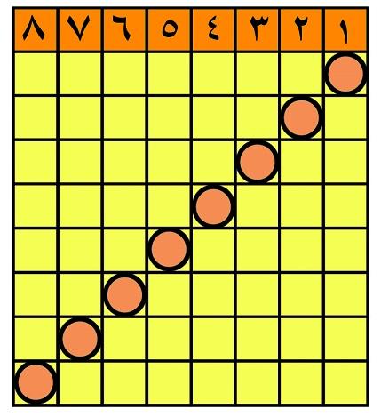 جدول شماره چهار (مهرماه 96)