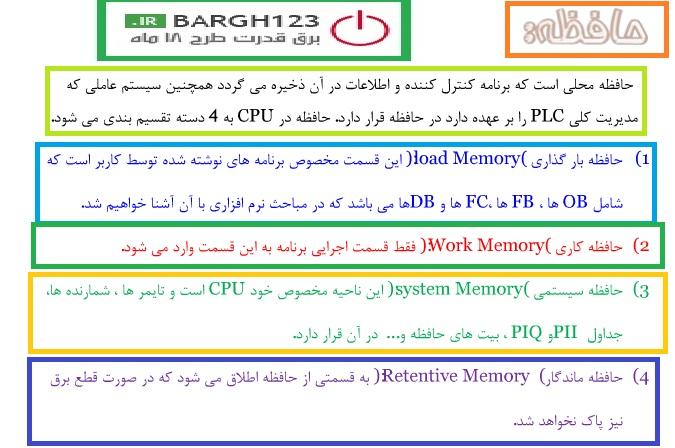 آموزش سخت افزار plc جلسه27