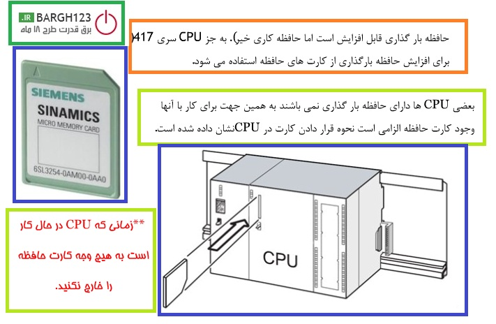 آموزش سخت افزار plc جلسه28