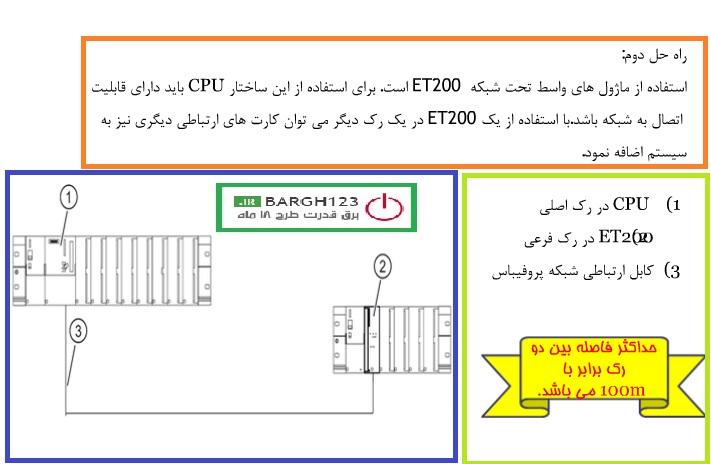 آموزش سخت افزار plc جلسه36