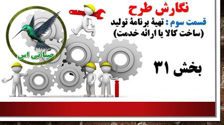 پاورپوینت بخش 31 کارگاه کارآفرینی و تولید (نگارش طرح 3)