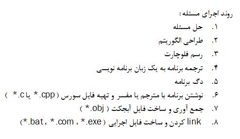 دانلود 120 سوال زبان cpp