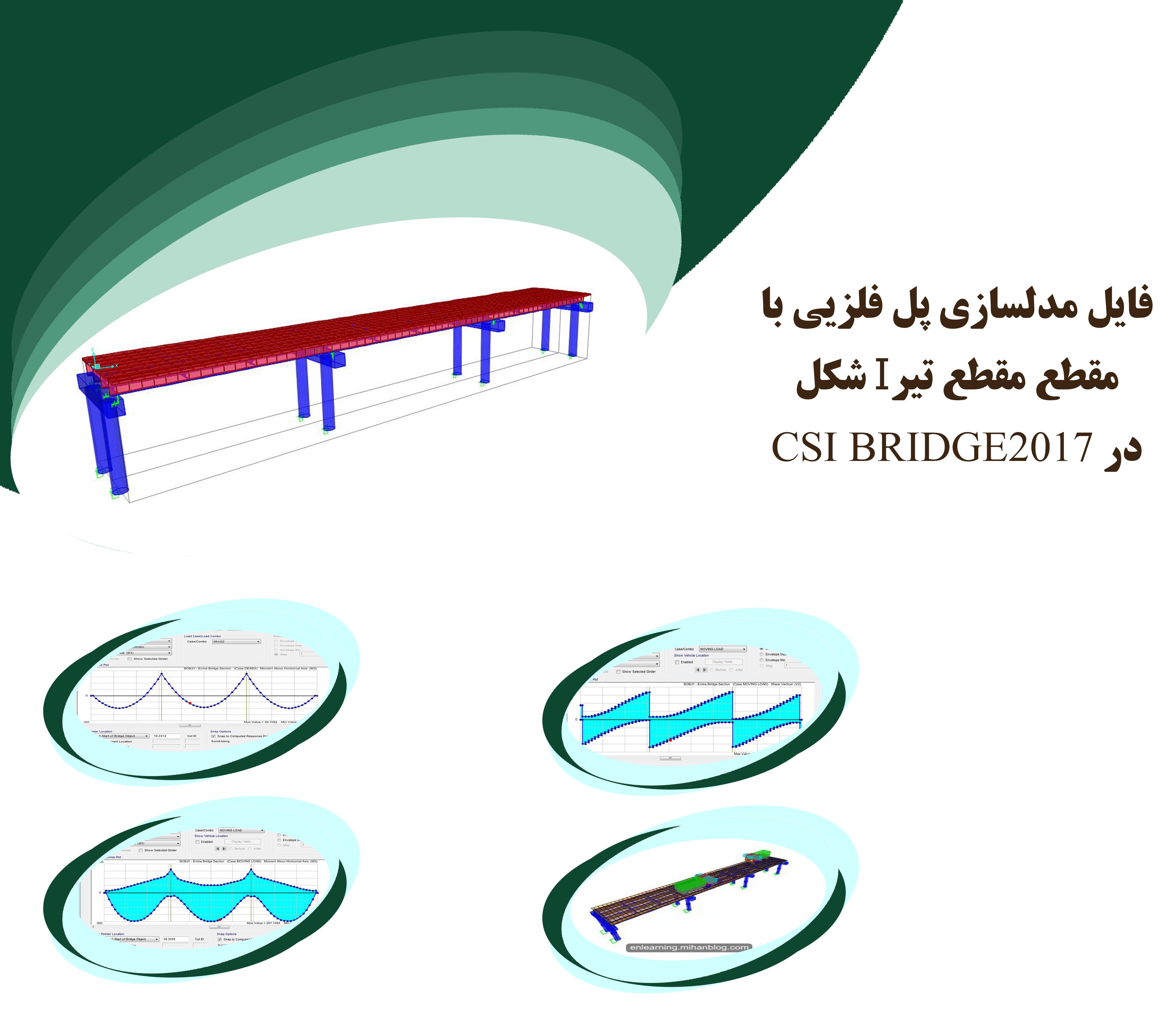 دانلود فایل مدلسازی پل فلزی با مقطع I شکل در CSI BRIDGE 2017