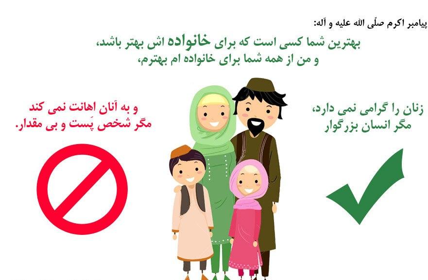 آموزش احترام به کودکان در خانواده