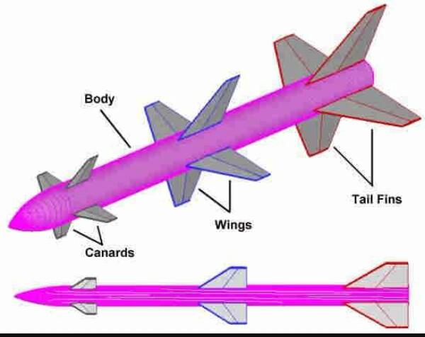 فایل کنترل و هدایت موشک به کمک پردازش تصویر در نرم افزار متلب