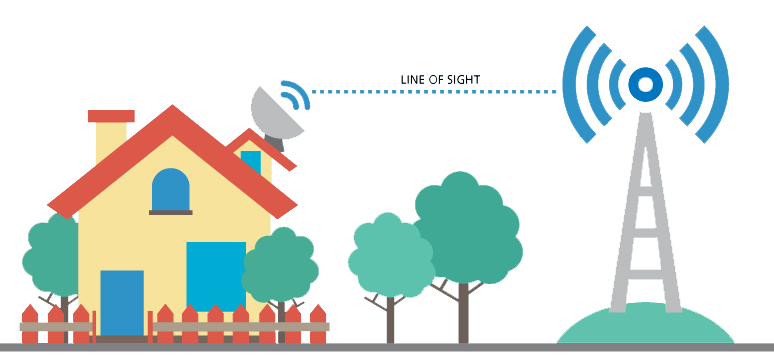 اینترنت-مرکزی-ویژه-برج-ها-و-مجتمع-ها