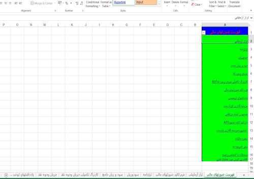 جداول محاسبه اطلاعات موجود در صورت های حسابرسی شده