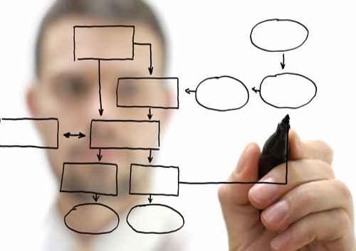 مراحل طراحی و اجرای ساختمان