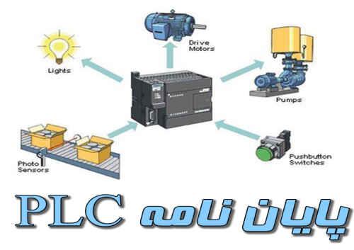 پایان نامه دانشگاهی PLC سیستم کنترل خشک کن تفاله چغندر