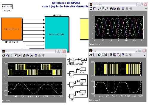 دانلود شبیه سازی اینورتر دو سطحی با با روش سوییچینگ SPWM