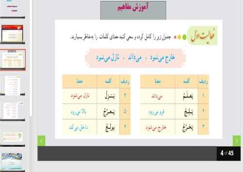 دانلود پاورپوینت درس نهم قرآن پایه هشتم
