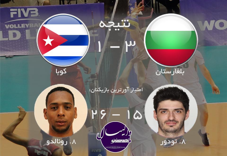 پیروزی راحت بلغارستان مقابل کوبا