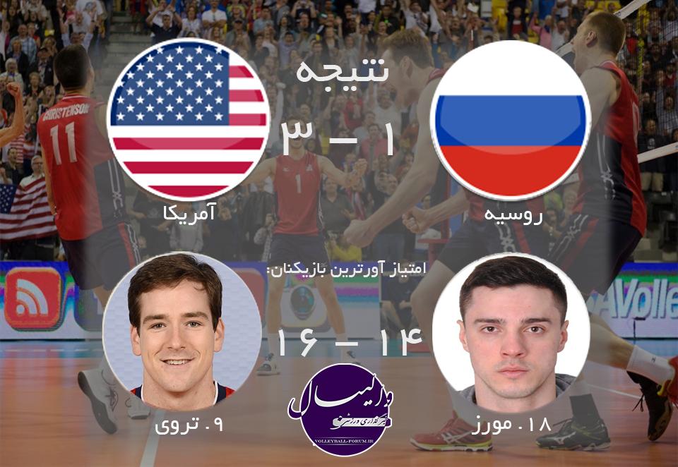 سومین پیروزی آمریکا در خانه مقابل روسیه