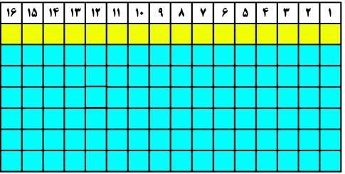جدول (4) بهمن 96