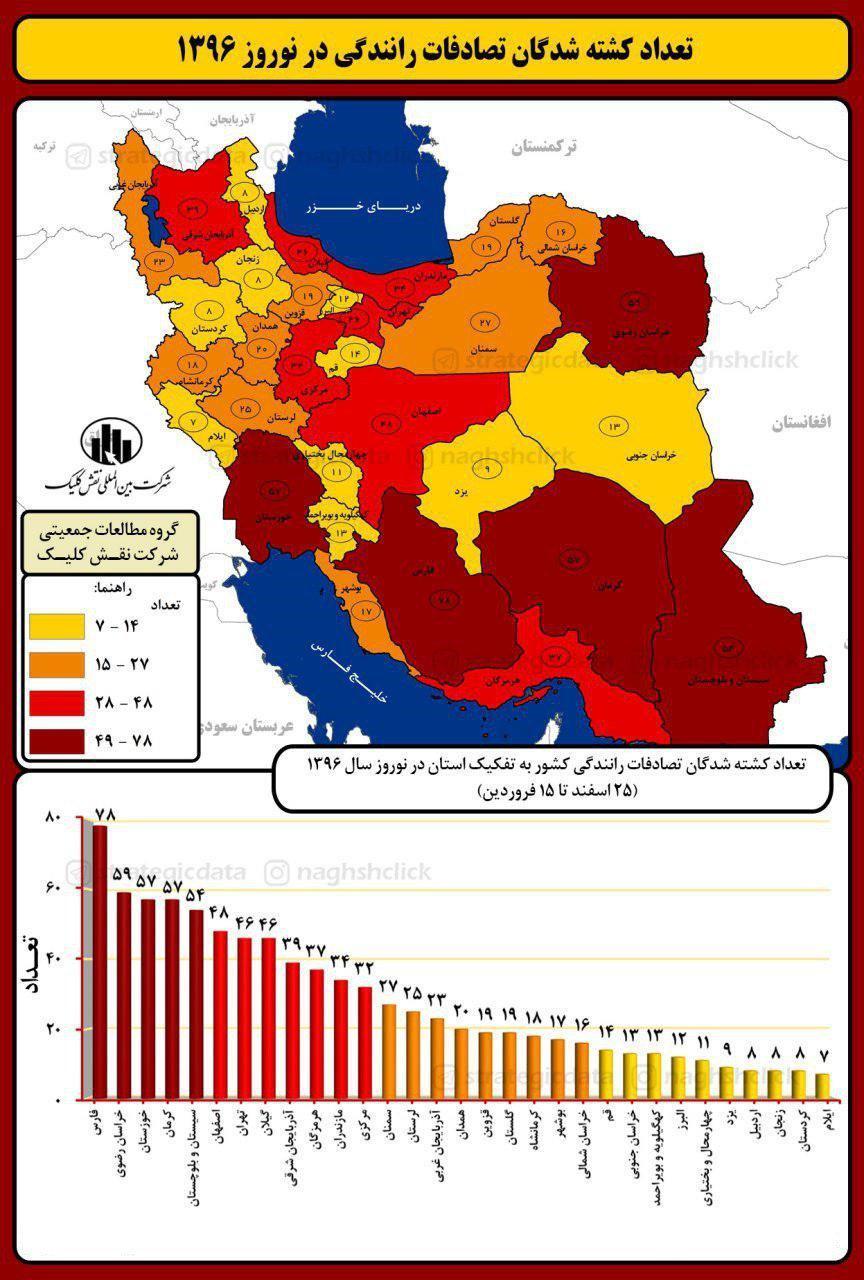 بیشترین کشته در جاده ها در استان خراسان رضوی