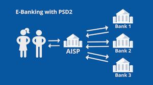 PSD2 همان قانونی که قرار است در سال ۲۰۱۸ جادو کند، اجرایی شد. حالا همه منتظر عصر تازه فینتکاند
