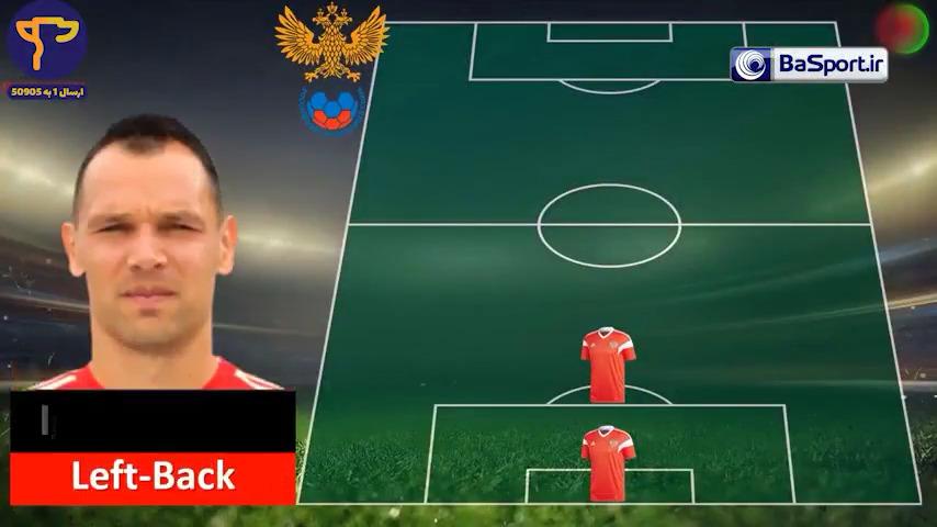ترکیب احتمالی دو تیم روسیه و مصر