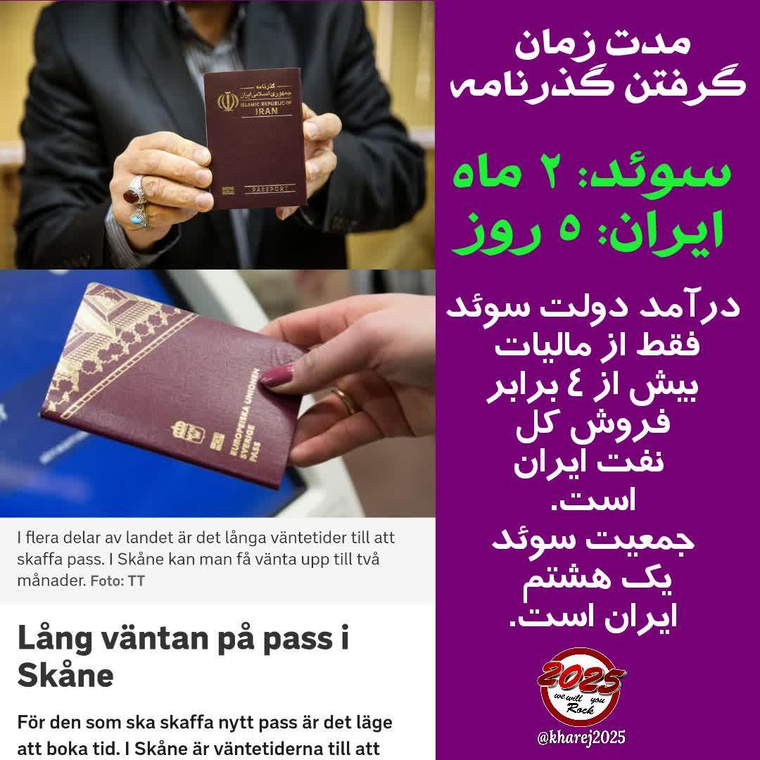 سرعت اداره گذرنامه در سوئد