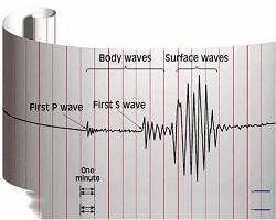 پاورپوینت آشنایی با مبانی مهندسی زلزله