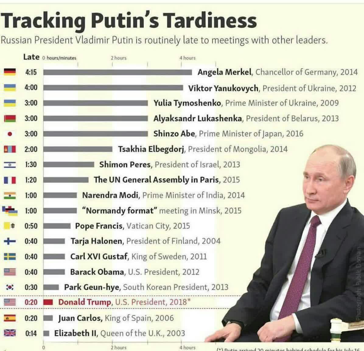 ⭕️ احترام پوتین به رهبرمعظم انقلاب