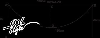 http://rozup.ir/view/2632755/%D8%A2%D9%85%D9%88%D8%B2%D8%B4%20%D8%AF%D9%88%D8%AE%D8%AA%20%D9%BE%D8%B1%D8%AF%D9%87%20%D9%85%D8%AC%D9%84%D8%B3%DB%8C%20%DA%A9%D8%AA%DB%8C%D8%A8%D9%87%20%D8%A7%DB%8C%202203%20(4).png