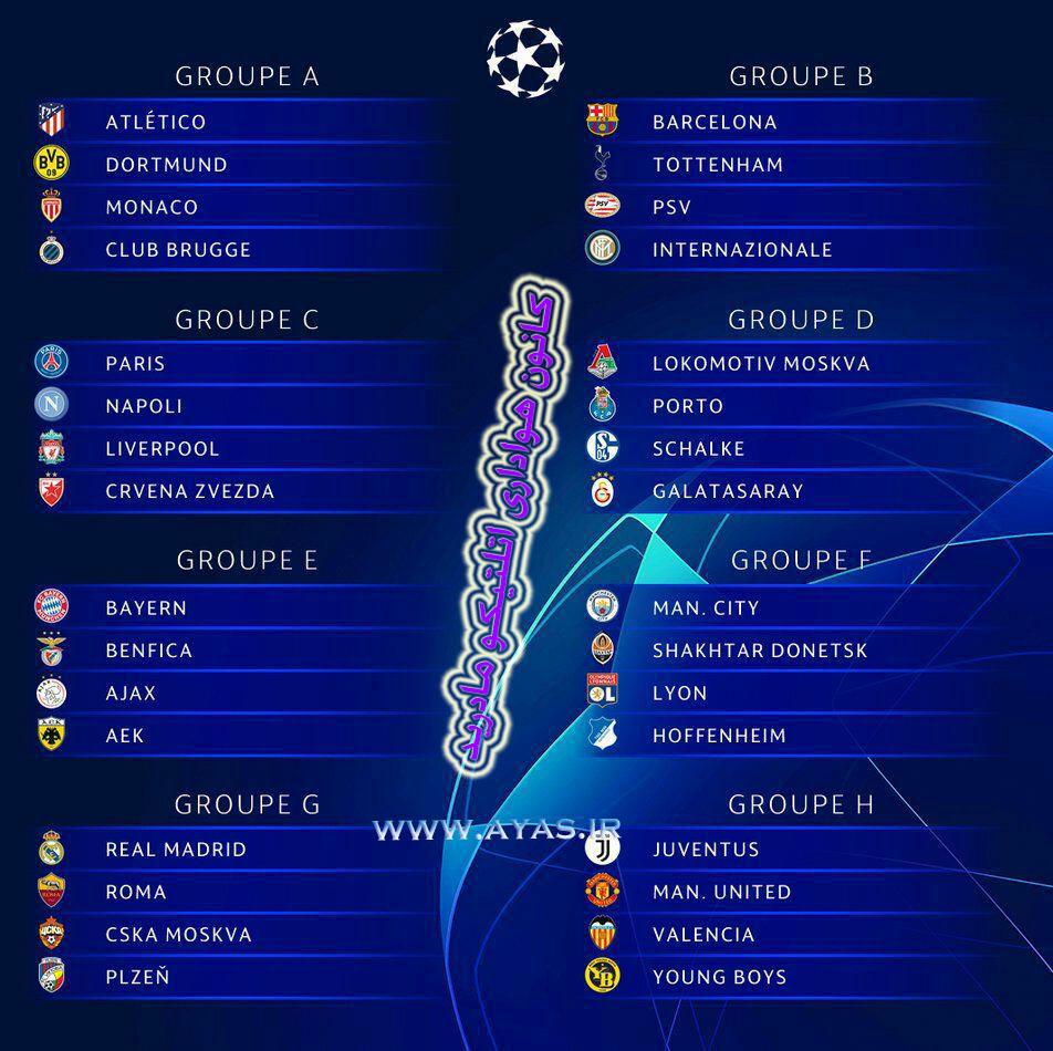 جداول ۸ گانه مرحله گروهی لیگ قهرمانان اروپا