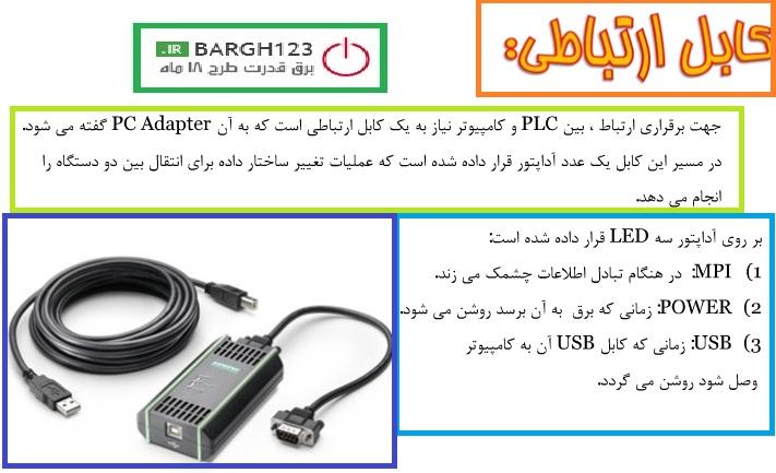 آشنایی با سخت افزار plc