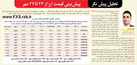 تحلیل پیش نگر بازار ارز بین الملل از 23 تا 27 مهرماه 1397